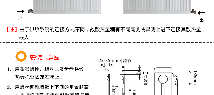 艾黎特钢制板式散热器安装示意图