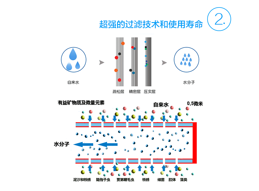 PP棉详情官网_05.png